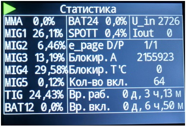 http://ssva.ua/wp-content/uploads/2018/08/Menu_Stat.jpg
